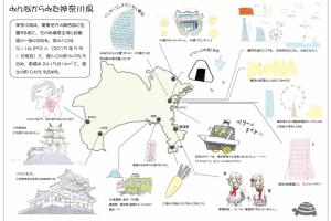 日本国内の各地域の特徴を一人一つずつ書いて寄せ書きにしています。どこにもない、スターグローブの生徒視点で書かれた地図をもとに、その地域について見つめなおしています。